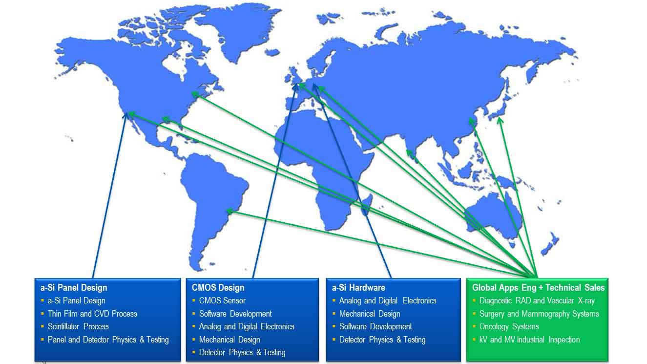 PerkinElmer Imaging Components Office Locations