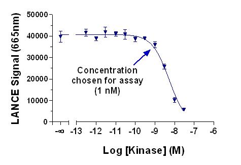 tyrosine_kinase_concASK.jpg